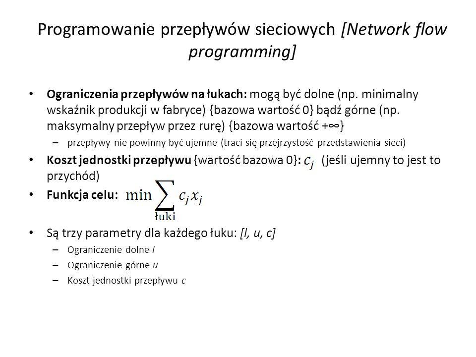 Programowanie przepływów sieciowych [Network flow programming]